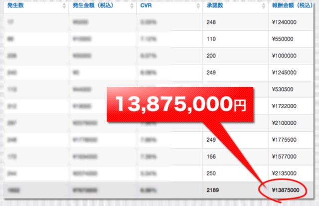 FBINA・アフィリエイト報酬1390万円.PNG